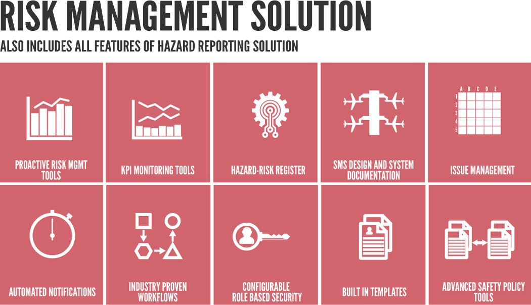 Risk Management Solution